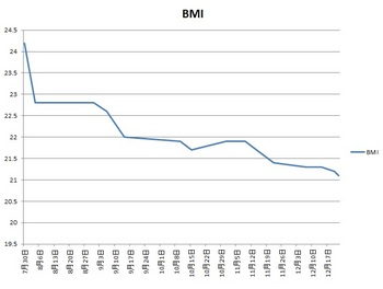 BMI-R.jpg